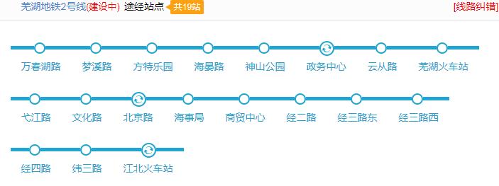 芜湖轻轨2号线最新消息(持续更新)