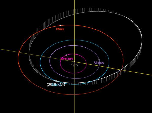 ▲▼小行星2019K4A掠過地球。(圖/翻攝JPL網站)