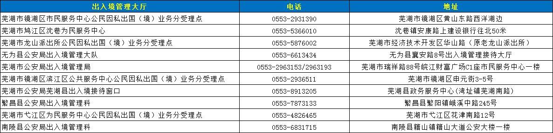 2020年芜湖护照办理网点