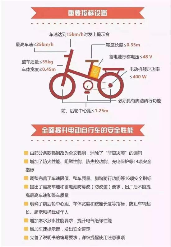 芜湖市电动车在哪里上牌?