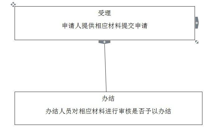 芜湖未满十八岁是否可以办理居住证吗?