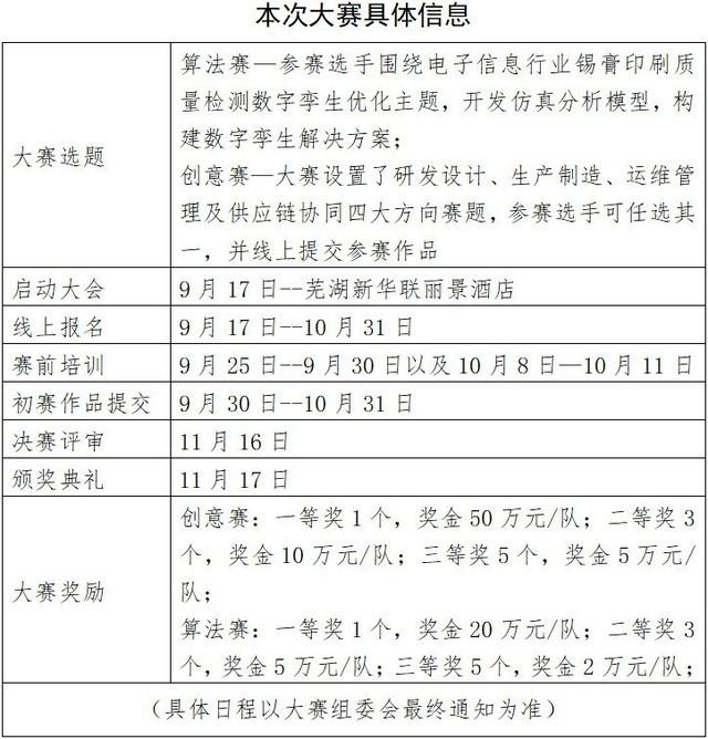 首届工业数字孪生大赛将在芜湖举办
